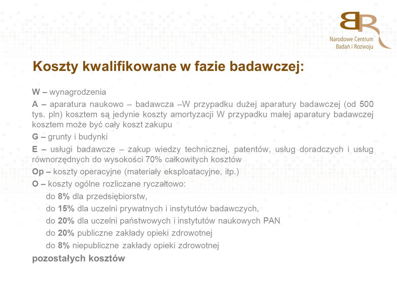 Koszty kwalifikowane w fazie badawczej: