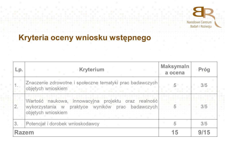 Kryteria oceny wniosku wstępnego