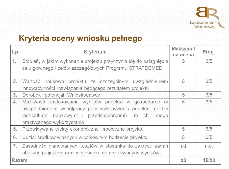 Kryteria oceny wniosku pełnego