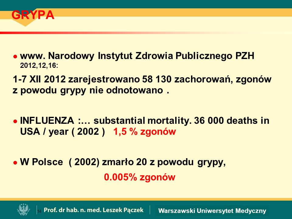 GRYPA www. Narodowy Instytut Zdrowia Publicznego PZH 2012,12,16:
