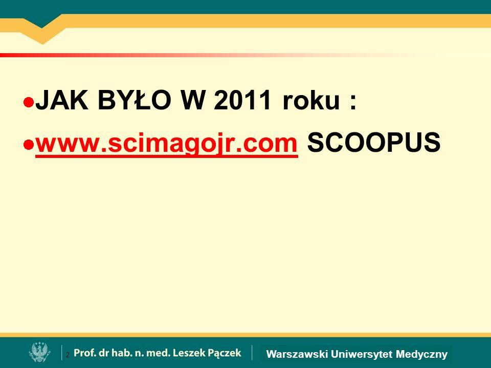 JAK BYŁO W 2011 roku : www.scimagojr.com SCOOPUS