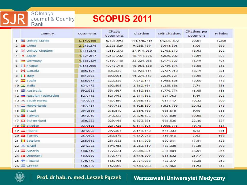 SCOPUS 2011