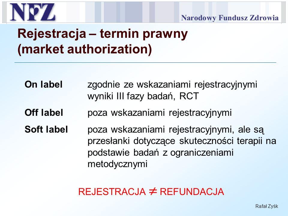 Rejestracja – termin prawny (market authorization)