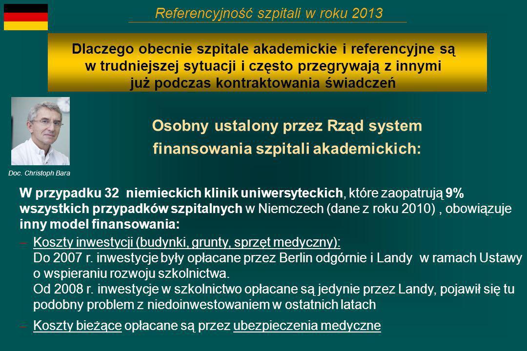 Osobny ustalony przez Rząd system finansowania szpitali akademickich: