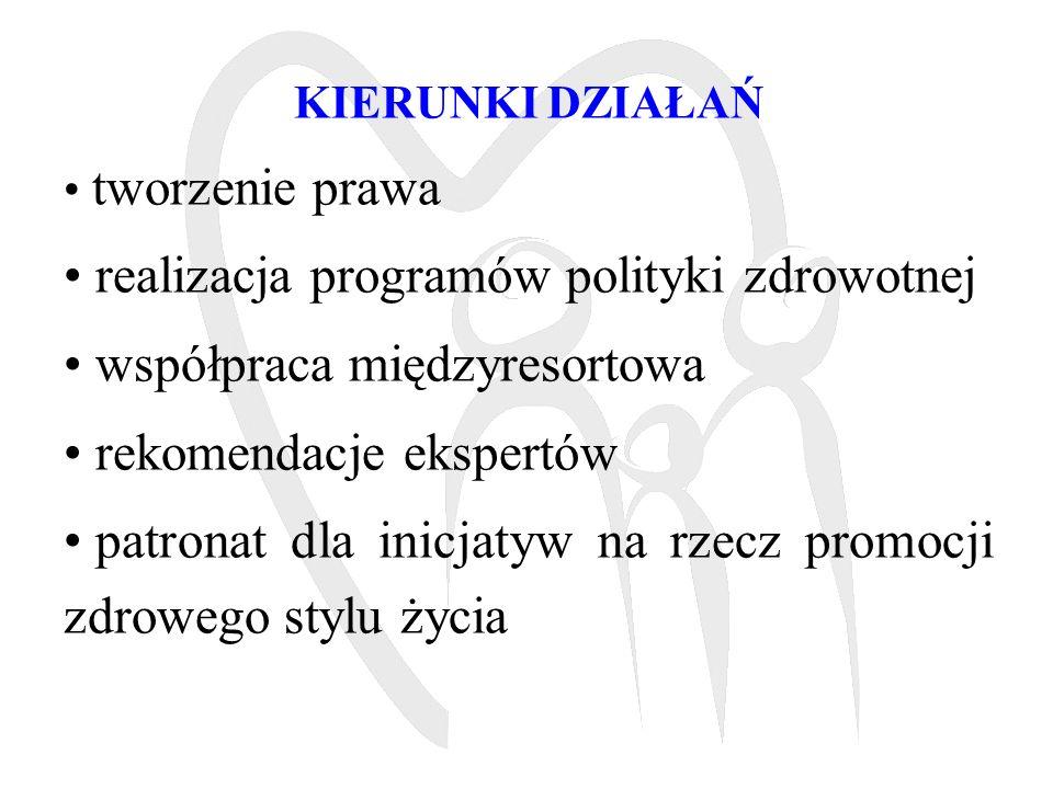 realizacja programów polityki zdrowotnej współpraca międzyresortowa