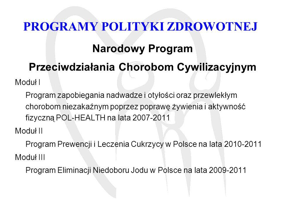 PROGRAMY POLITYKI ZDROWOTNEJ