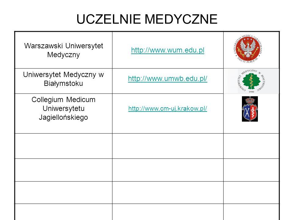 UCZELNIE MEDYCZNE Warszawski Uniwersytet Medyczny