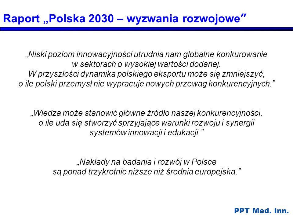 """Raport """"Polska 2030 – wyzwania rozwojowe"""