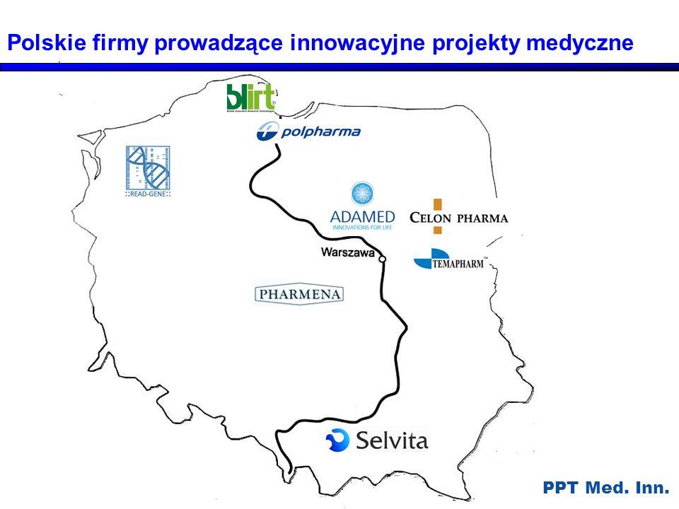 Polskie firmy prowadzące innowacyjne projekty medyczne