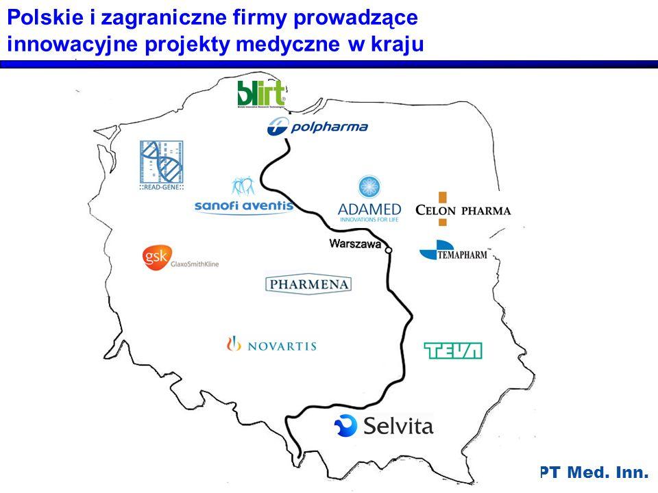 Polskie i zagraniczne firmy prowadzące innowacyjne projekty medyczne w kraju