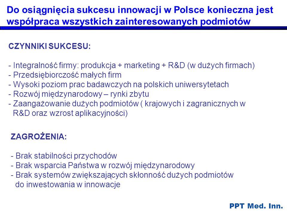 Do osiągnięcia sukcesu innowacji w Polsce konieczna jest współpraca wszystkich zainteresowanych podmiotów