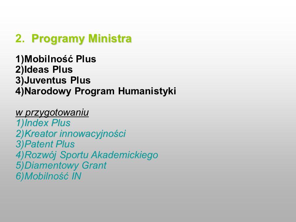 2. Programy Ministra Mobilność Plus Ideas Plus Juventus Plus