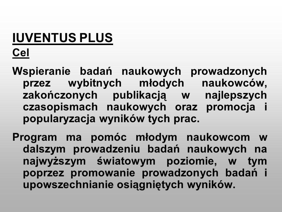 IUVENTUS PLUS Cel.