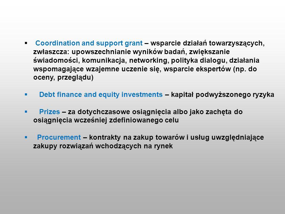 Coordination and support grant – wsparcie działań towarzyszących, zwłaszcza: upowszechnianie wyników badań, zwiększanie świadomości, komunikacja, networking, polityka dialogu, działania wspomagające wzajemne uczenie się, wsparcie ekspertów (np. do oceny, przeglądu)