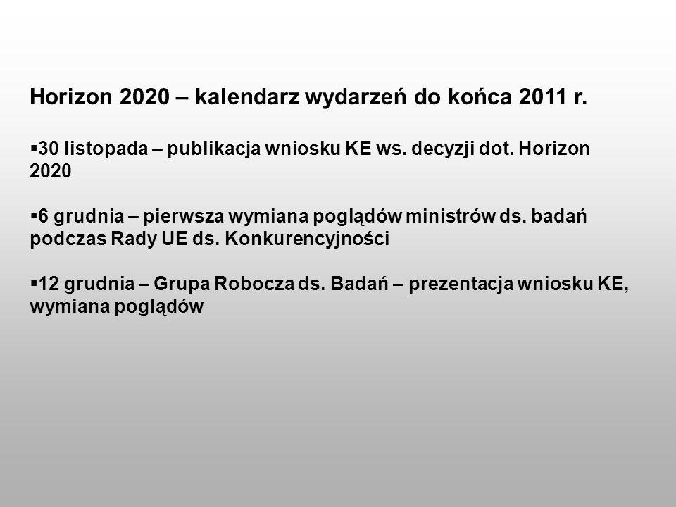 Horizon 2020 – kalendarz wydarzeń do końca 2011 r.