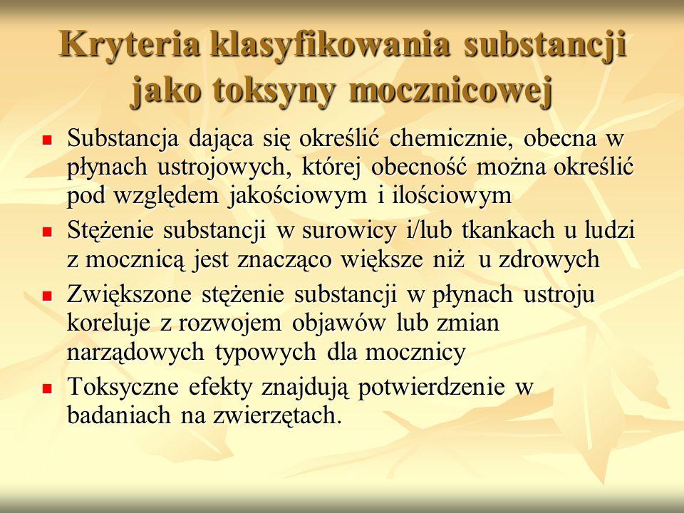 Kryteria klasyfikowania substancji jako toksyny mocznicowej
