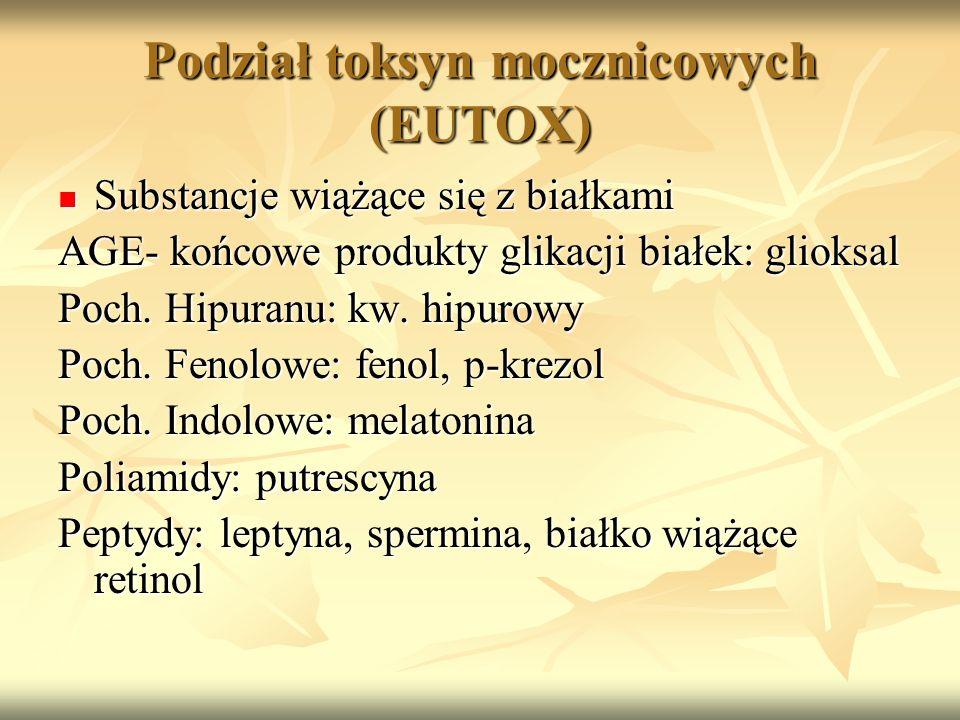 Podział toksyn mocznicowych (EUTOX)