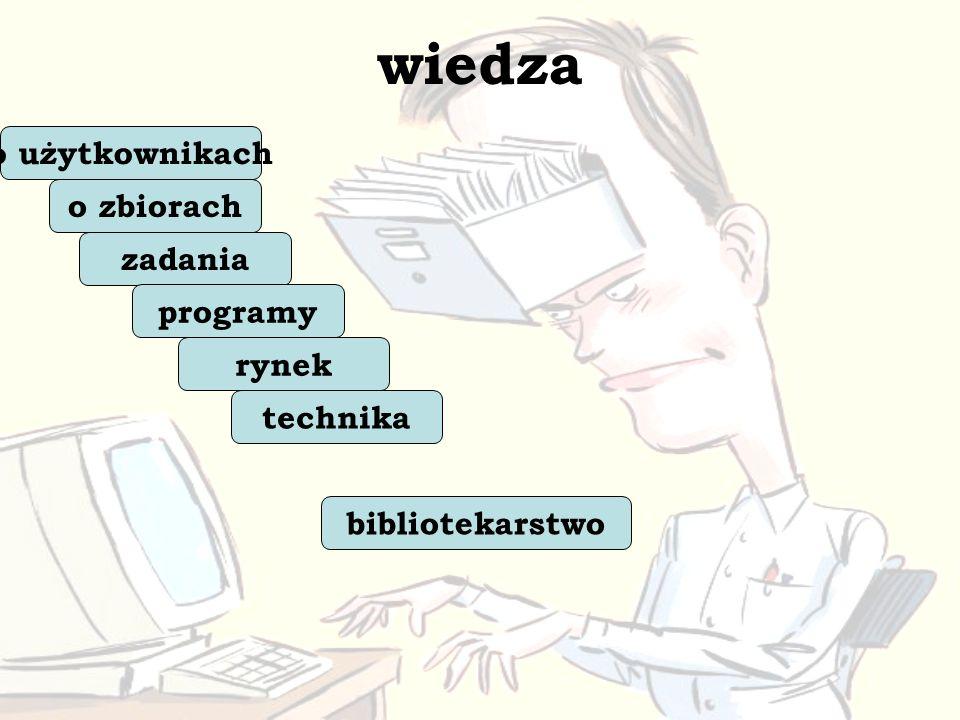 wiedza o użytkownikach o zbiorach zadania programy rynek technika