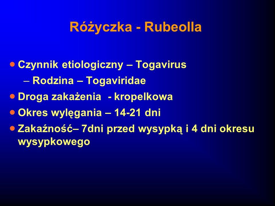 Różyczka - Rubeolla Czynnik etiologiczny – Togavirus