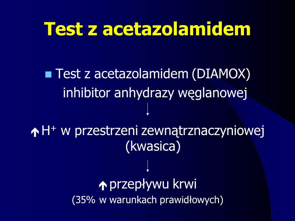 Test z acetazolamidem Test z acetazolamidem (DIAMOX)