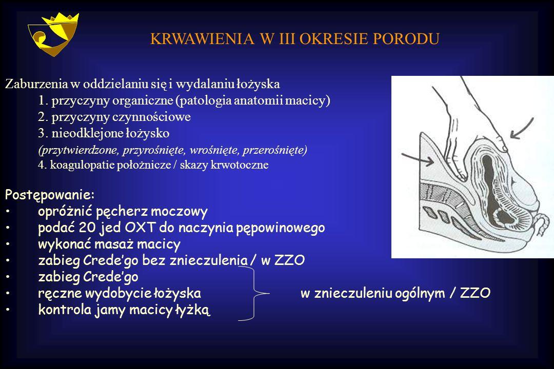 KRWAWIENIA W III OKRESIE PORODU