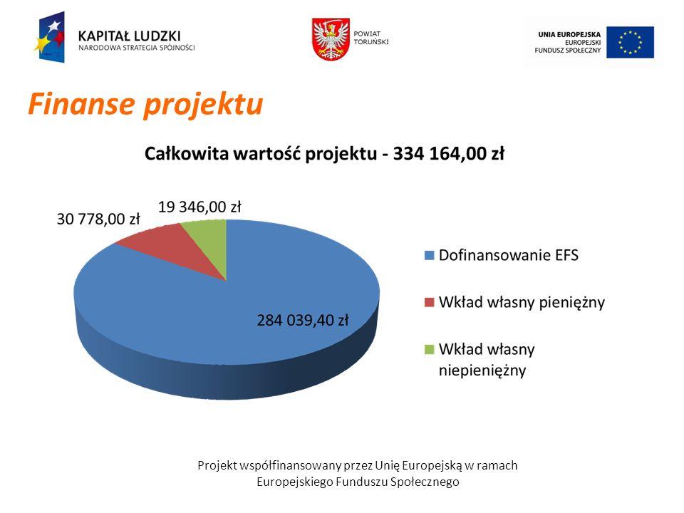Finanse projektuProjekt współfinansowany przez Unię Europejską w ramach.