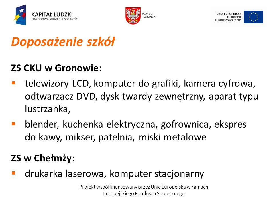 Doposażenie szkół ZS CKU w Gronowie: