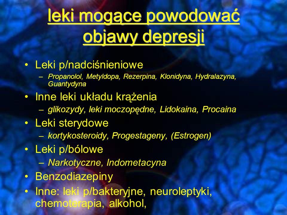 leki mogące powodować objawy depresji