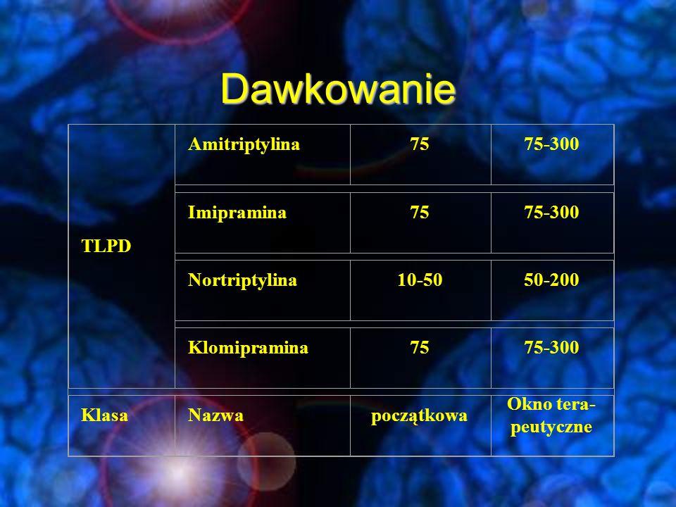 Dawkowanie TLPD Amitriptylina 75 75-300 Imipramina Nortriptylina 10-50