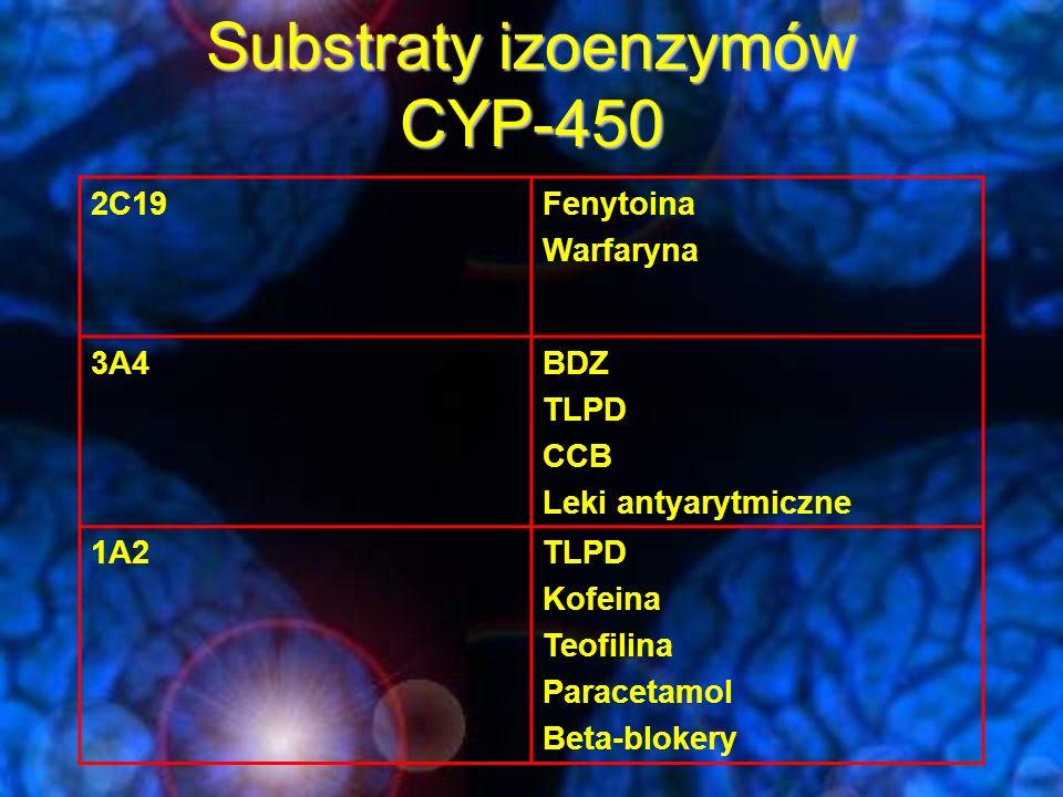 Substraty izoenzymów CYP-450 2C19 Fenytoina Warfaryna 3A4 BDZ TLPD CCB