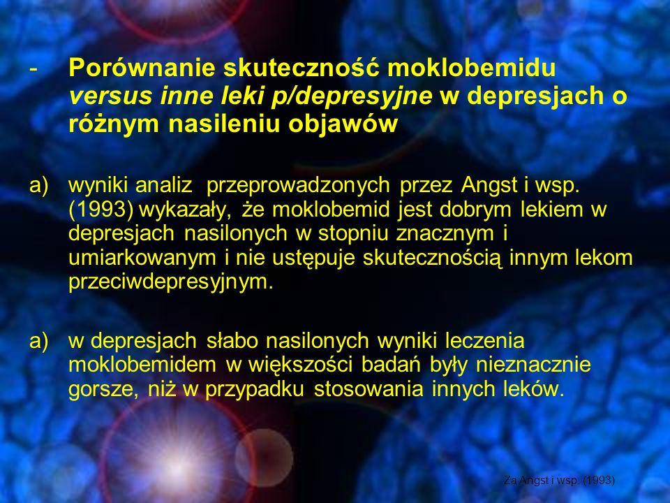 Porównanie skuteczność moklobemidu versus inne leki p/depresyjne w depresjach o różnym nasileniu objawów
