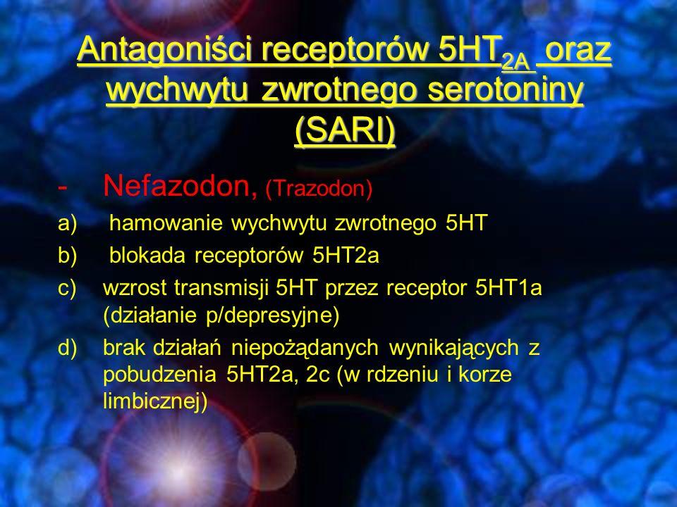 Antagoniści receptorów 5HT2A oraz wychwytu zwrotnego serotoniny (SARI)