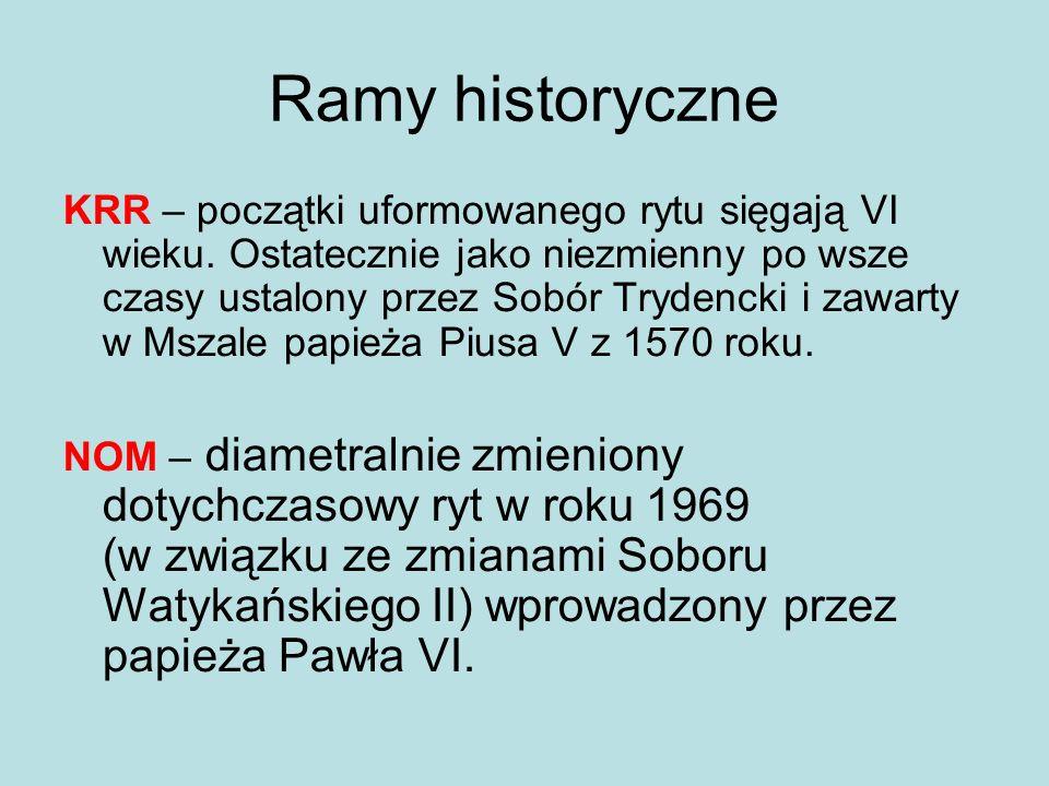 Ramy historyczne