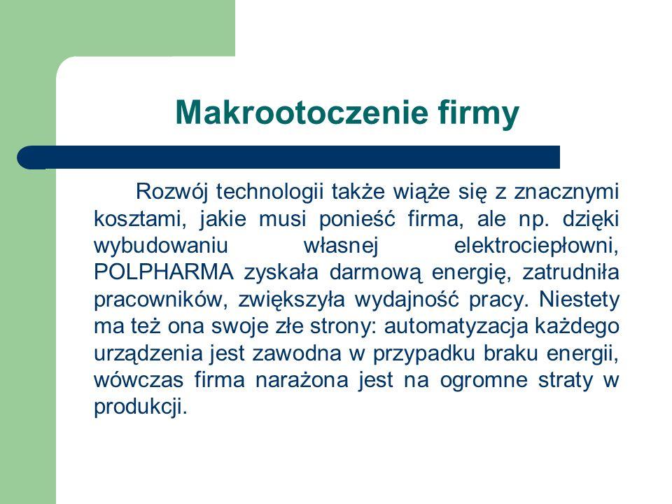 Makrootoczenie firmy