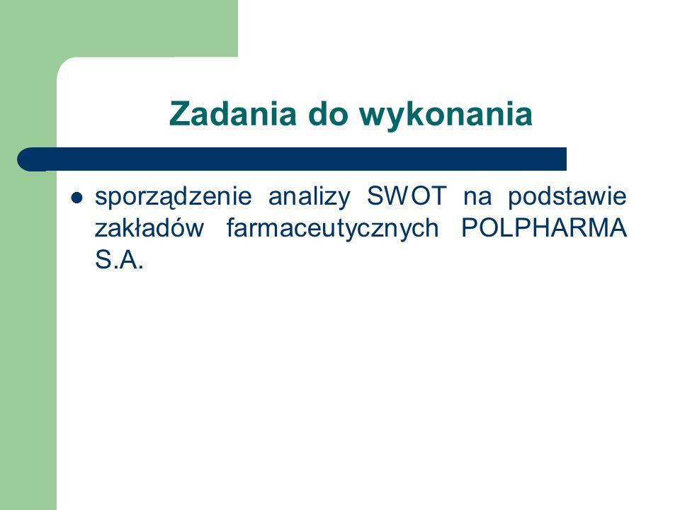 Zadania do wykonania sporządzenie analizy SWOT na podstawie zakładów farmaceutycznych POLPHARMA S.A.