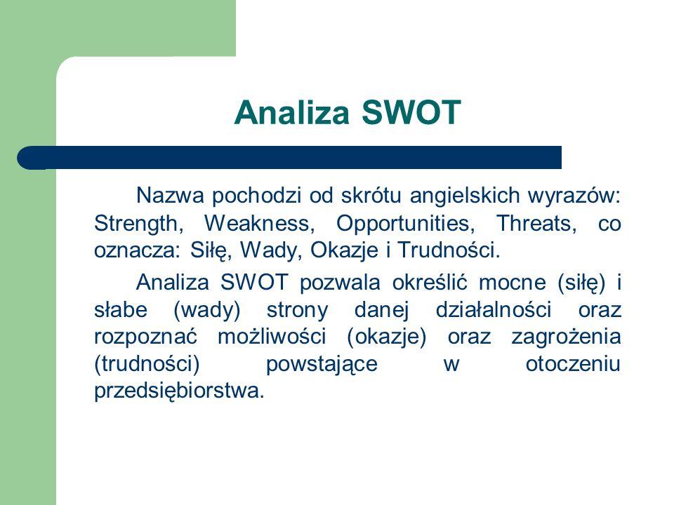 Analiza SWOTNazwa pochodzi od skrótu angielskich wyrazów: Strength, Weakness, Opportunities, Threats, co oznacza: Siłę, Wady, Okazje i Trudności.