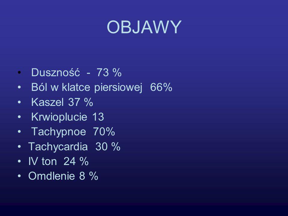 OBJAWY Duszność - 73 % Ból w klatce piersiowej 66% Kaszel 37 %