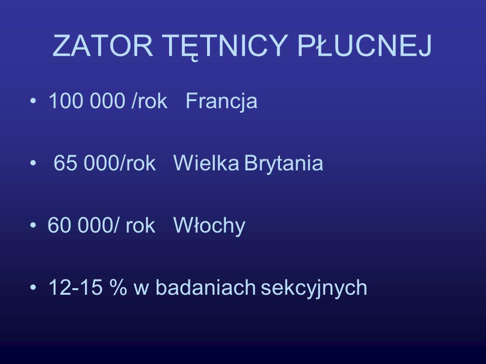 ZATOR TĘTNICY PŁUCNEJ 100 000 /rok Francja 65 000/rok Wielka Brytania