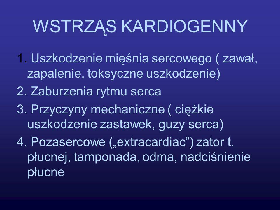 WSTRZĄS KARDIOGENNY 1. Uszkodzenie mięśnia sercowego ( zawał, zapalenie, toksyczne uszkodzenie) 2. Zaburzenia rytmu serca.