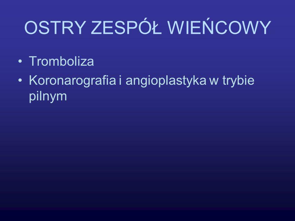 OSTRY ZESPÓŁ WIEŃCOWY Tromboliza