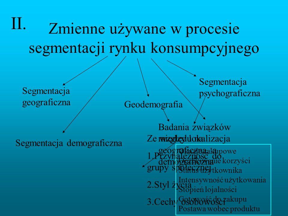 Zmienne używane w procesie segmentacji rynku konsumpcyjnego