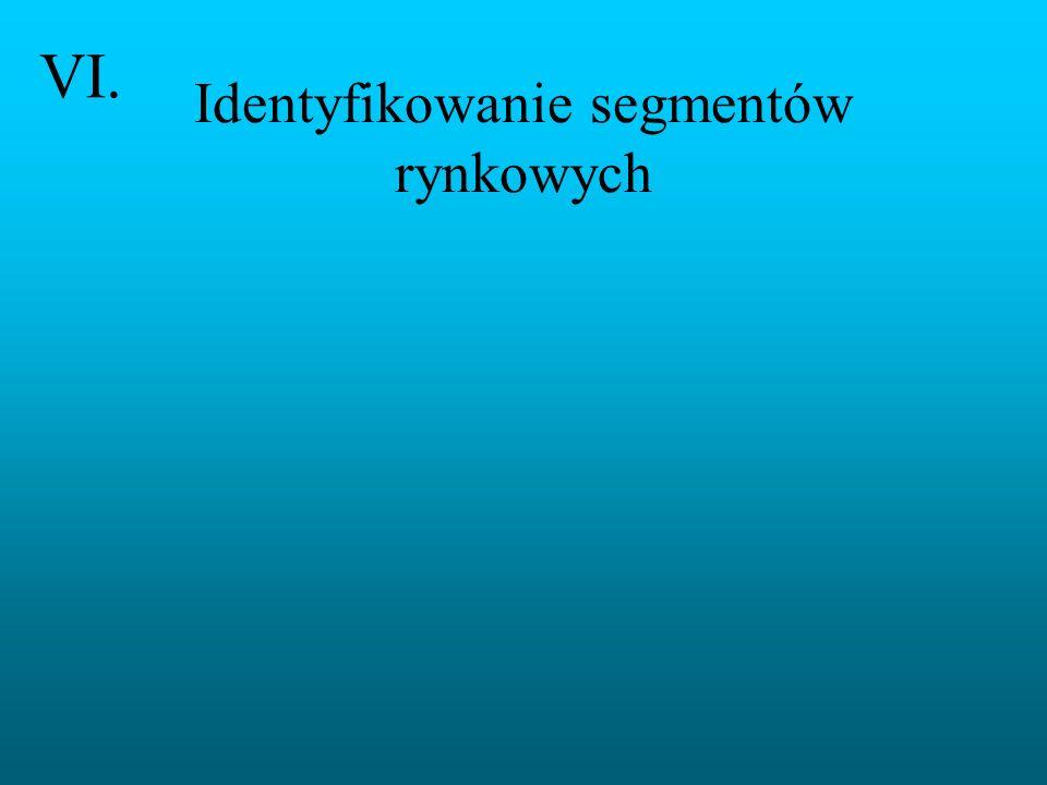 Identyfikowanie segmentów rynkowych