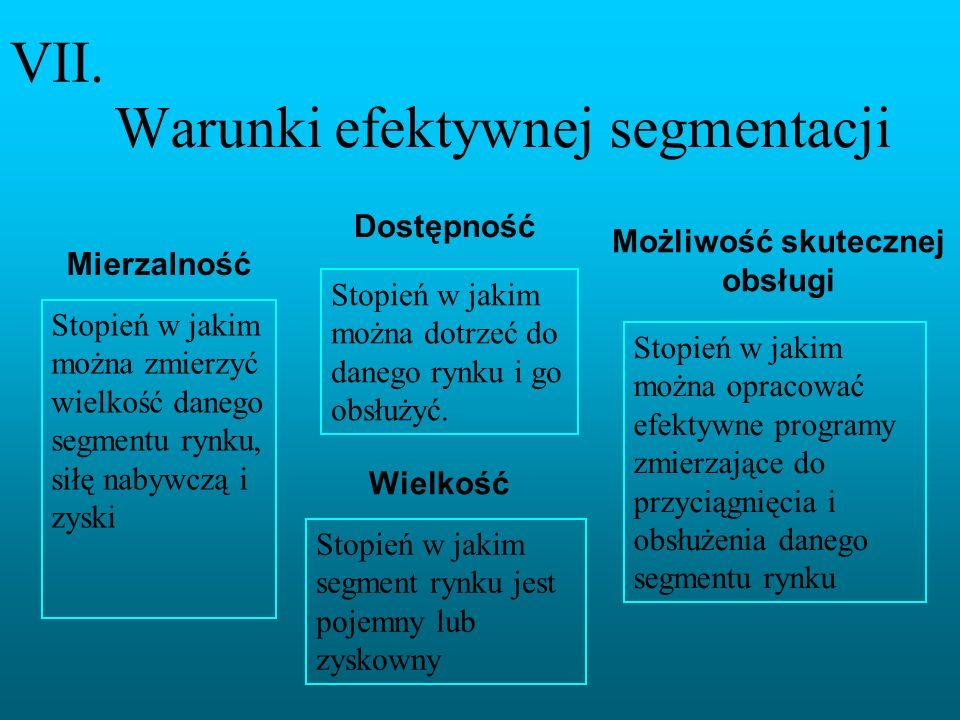 Warunki efektywnej segmentacji