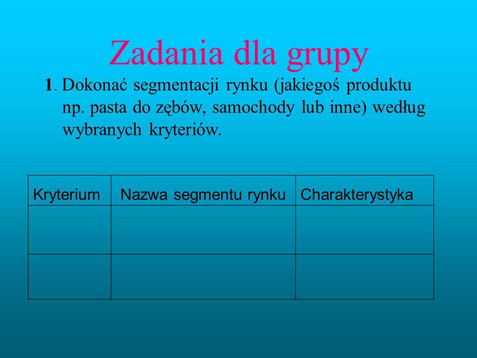Zadania dla grupy 1. Dokonać segmentacji rynku (jakiegoś produktu np. pasta do zębów, samochody lub inne) według wybranych kryteriów.