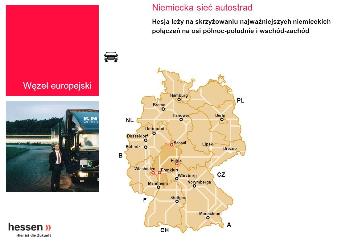 Niemiecka sieć autostrad