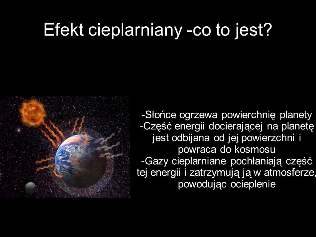 Efekt cieplarniany -co to jest