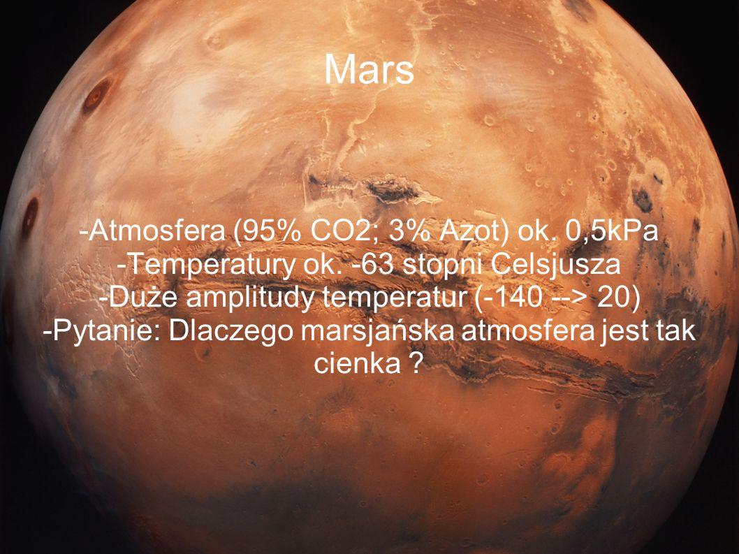 Mars -Atmosfera (95% CO2; 3% Azot) ok. 0,5kPa