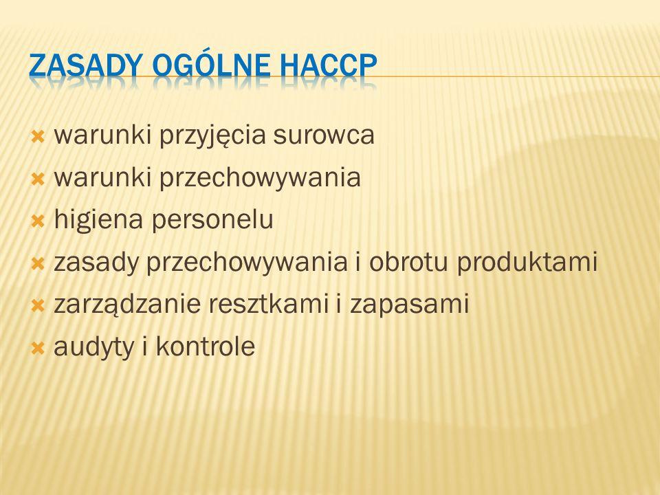 Zasady ogólne HACCP warunki przyjęcia surowca warunki przechowywania