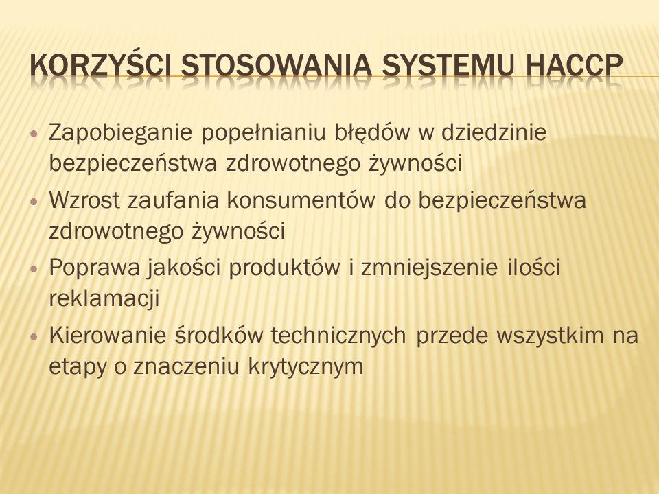 Korzyści stosowania systemu HACCP
