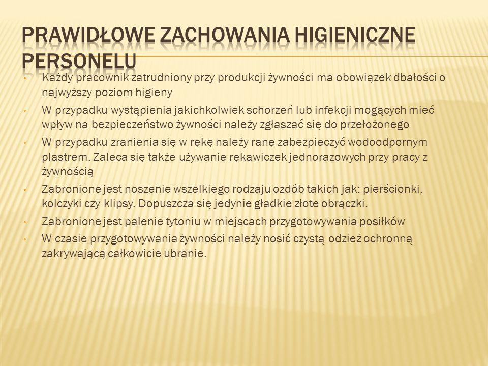 Prawidłowe zachowania higieniczne personelu